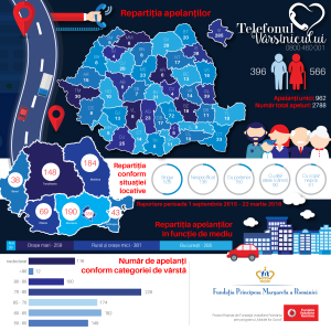 infografic final patrat-01