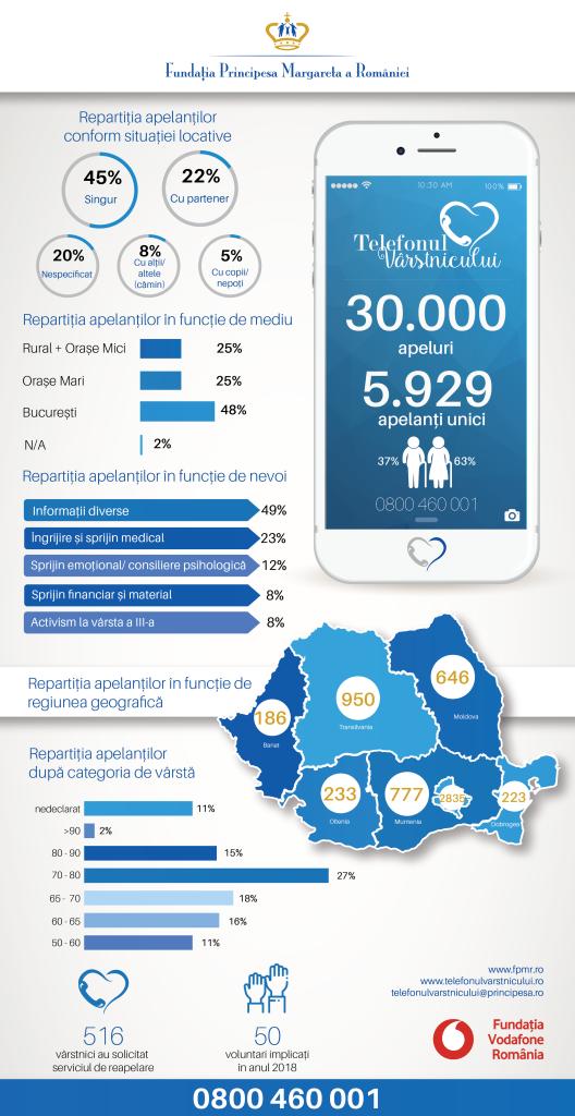 infografic TV 30000-01